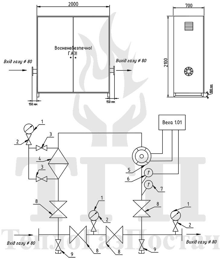 Схема узла учета объема газа УУГ-Itron-Delta-G160-80