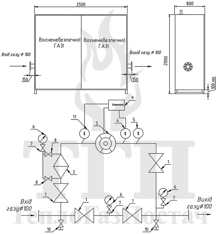 Схема узла учета объема газа УУГ-Курс-01-G250-100