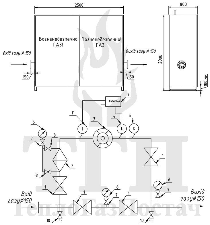 Схема узла учета объема газа УУГ-Курс-01-G250-150