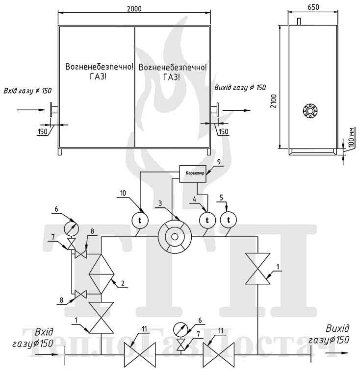 Схема узла учета объема газа УУГ-Курс-01-G160-100