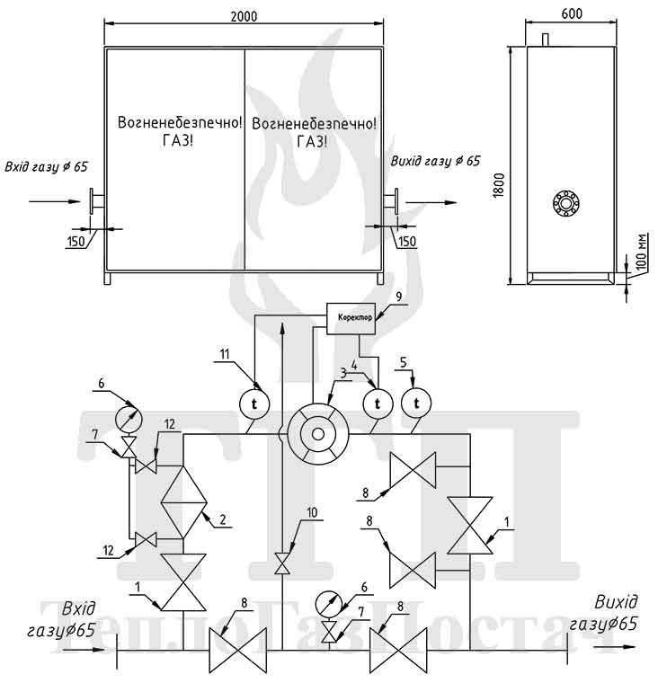 Схема узла учета объема газа УУГ-Курс-01-G40-50