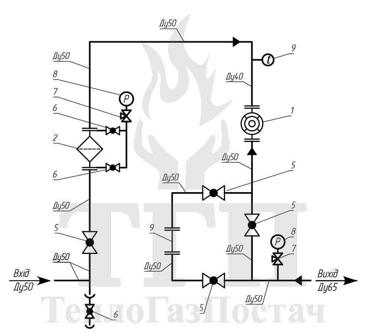 Схема узла учета объема газа ВОГ-КВР-1.01-G40-40