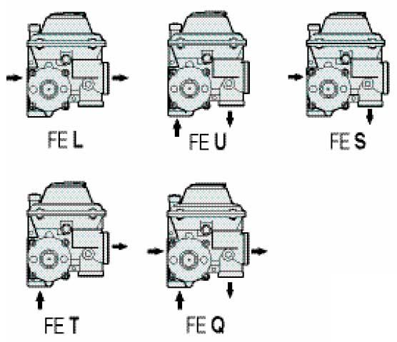 Конфигурации регулятора газа Pietro Fiorentini FE 25 BP