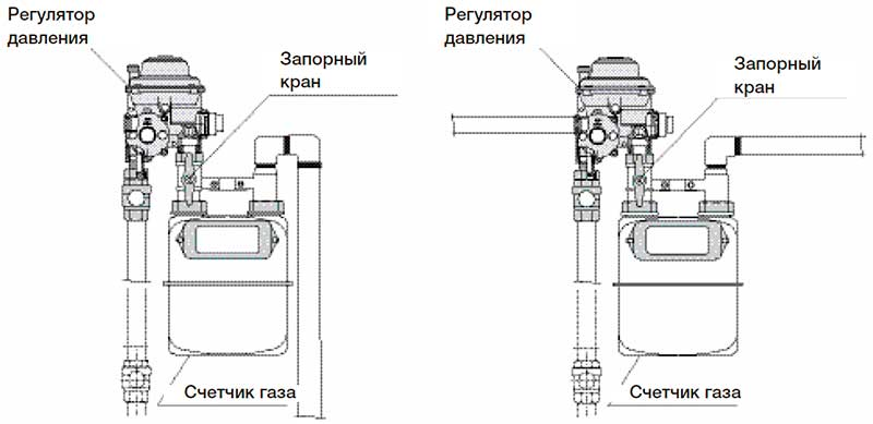 Типовые схемы подключения FES BP