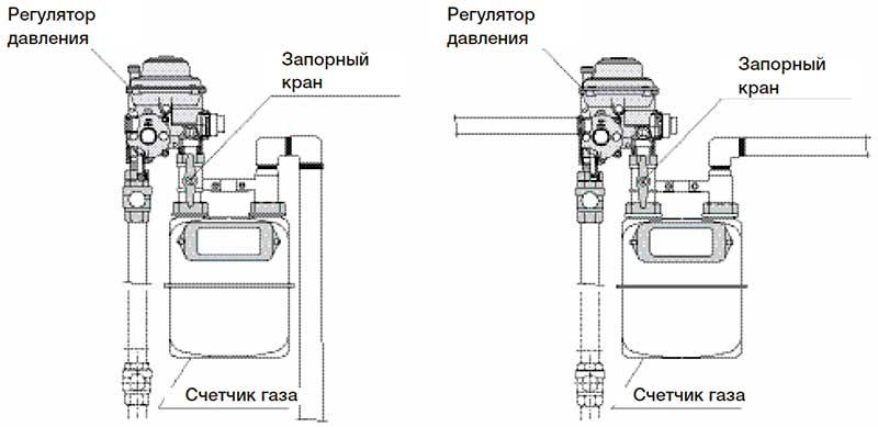 Типовые схемы подключения FES TR
