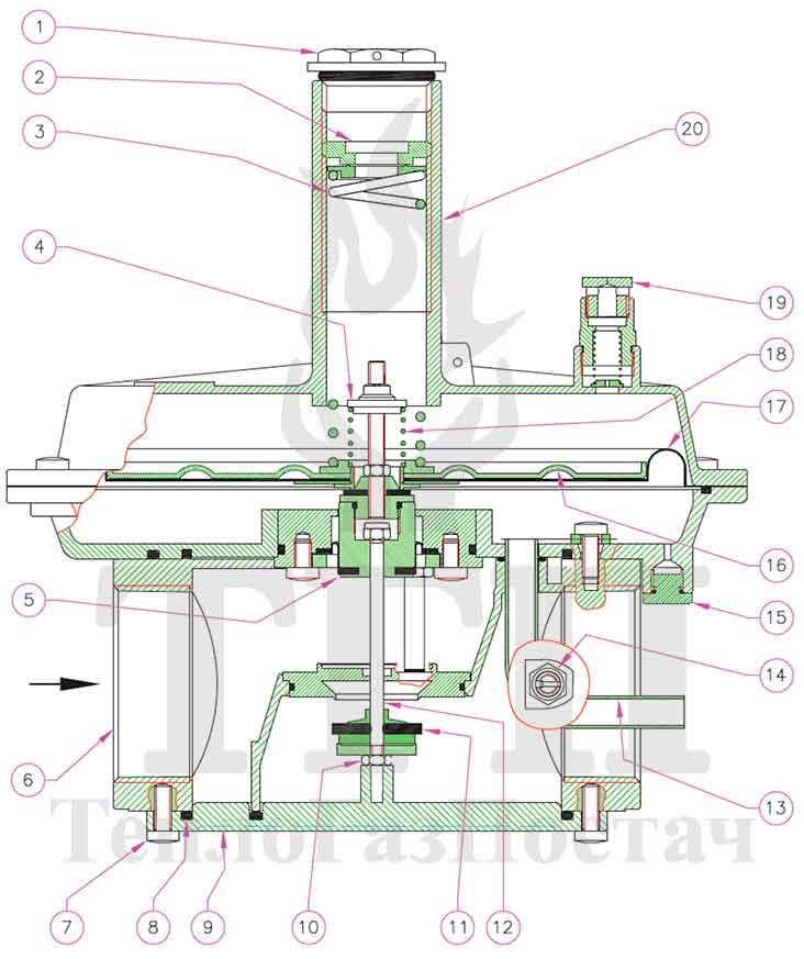 Схема регулятора газа Madas RG/2MC DN20