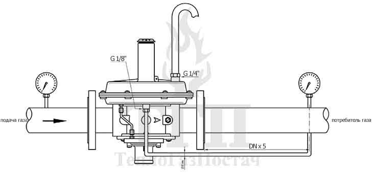 Пример монтажа регулятора газа Madas RG/2MC