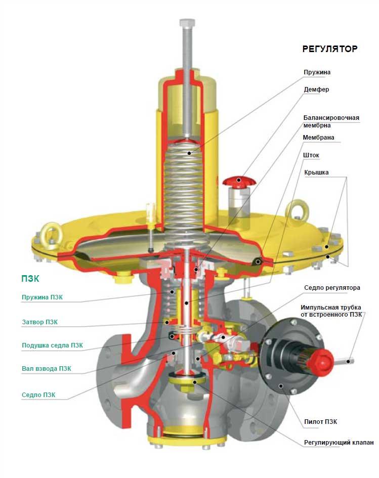 Схема регулятора газа Tartarini MBN/40-AP