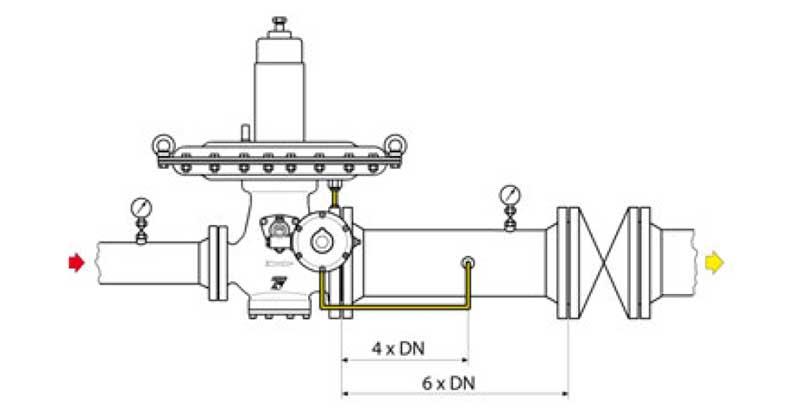 Пример монтажа регуляторов давления газа Tartarini MBN/65-APA