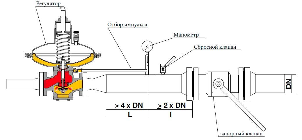 Линейная установка регулятора газа Norval Ду 25