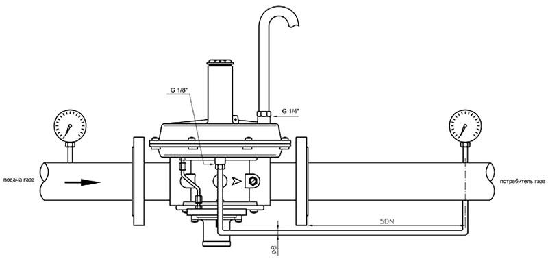 Пример монтажа регулятора газа Madas RG/2MBZ с внешним импульсом