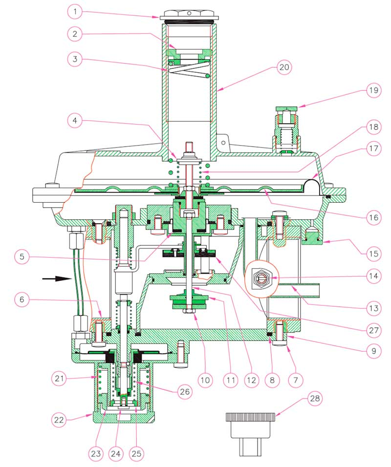 Основные элементы регулятора Madas RG/2MBZ DN32