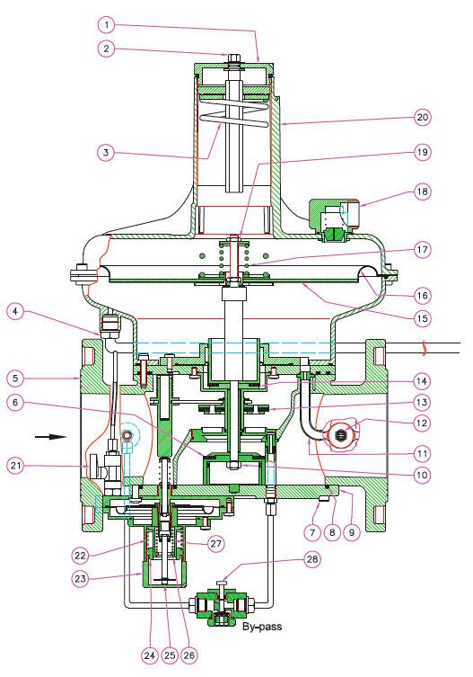 Основные элементы регулятора Madas RG/2MBZ DN100