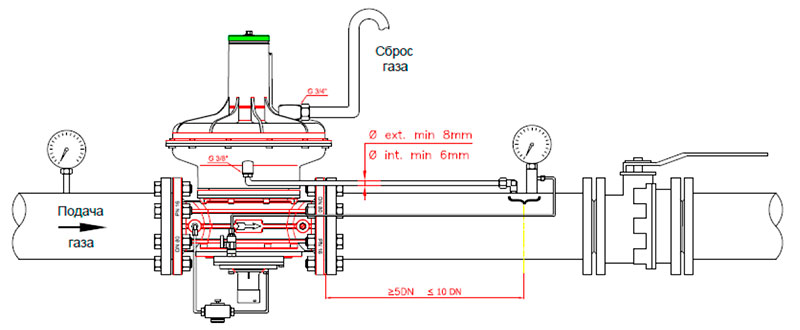 Пример монтажа регулятора газа Madas RG/2MBZ DN100 с внешним импульсом