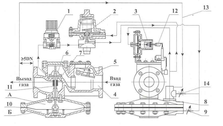 Регулятор давления газа РДГ-150Н состоит