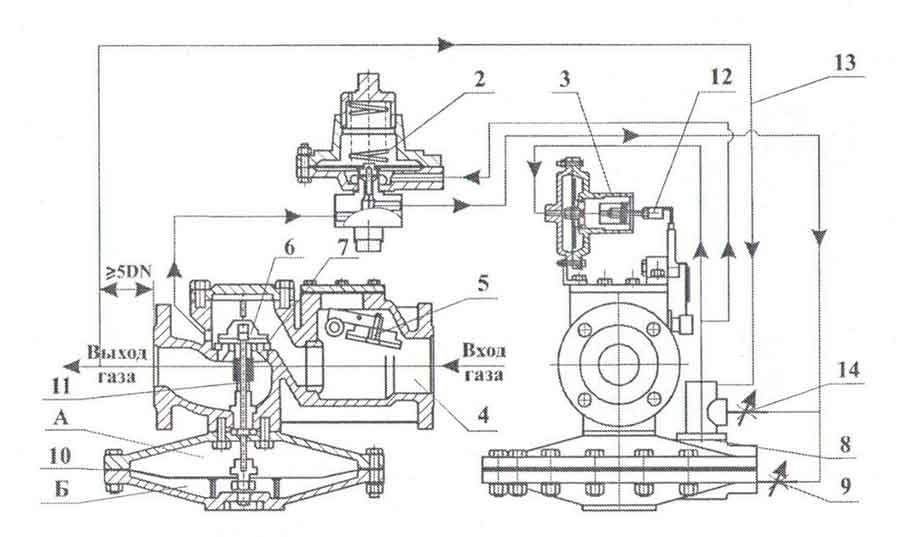 Регулятор давления газа РДГ-50В состоит