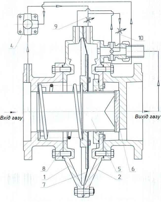 Регулятор давления газа РДП-200В состоит