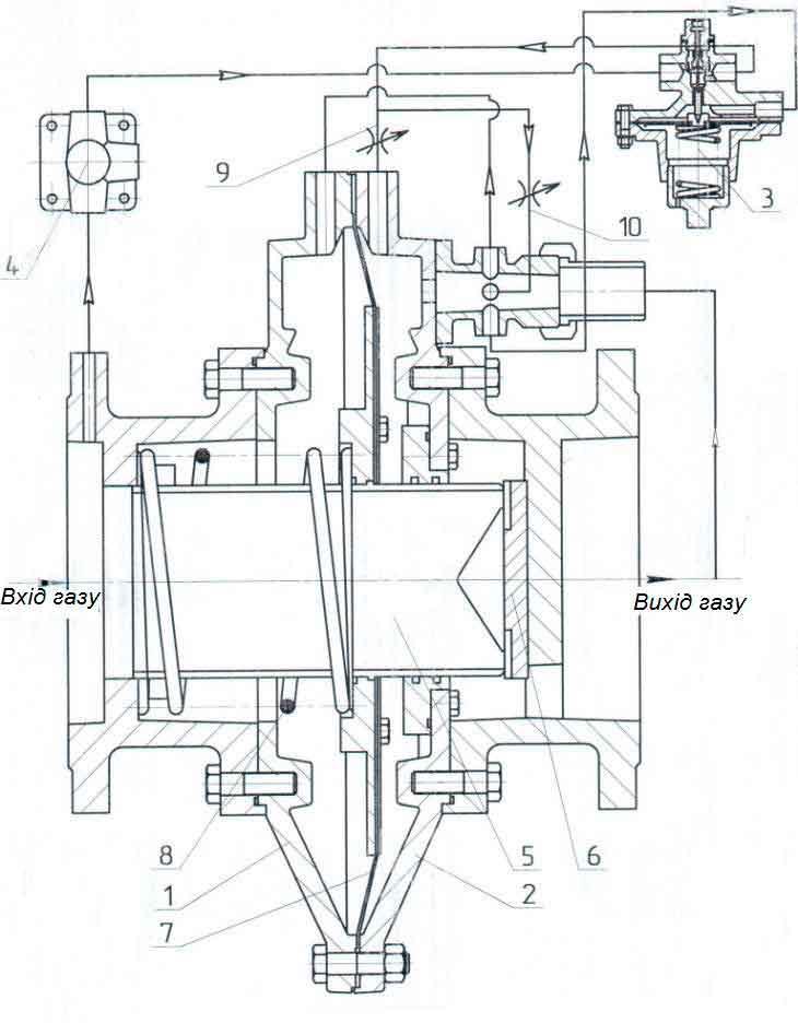 Регулятор давления газа РДП-200Н состоит