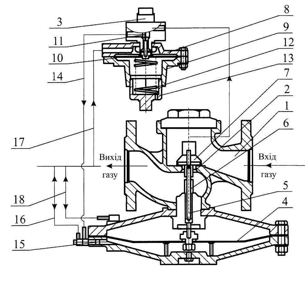 Регулятор давления газа РДУК-2В-200 состоит