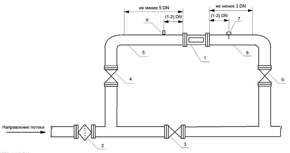 Схема установки ультразвукового счетчика газа Курс-01 G100 DN100 в узлах учета газа с байпасом