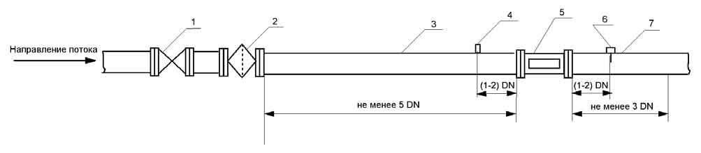 Схема установки ультразвукового счетчика газа Курс-01 G100 DN100 в узлах учета газа без байпаса