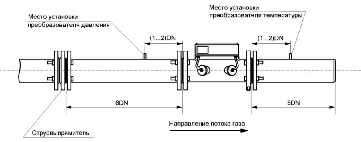 Схема установки счетчика газа Курс-01 G250 DN80 на трубопровод