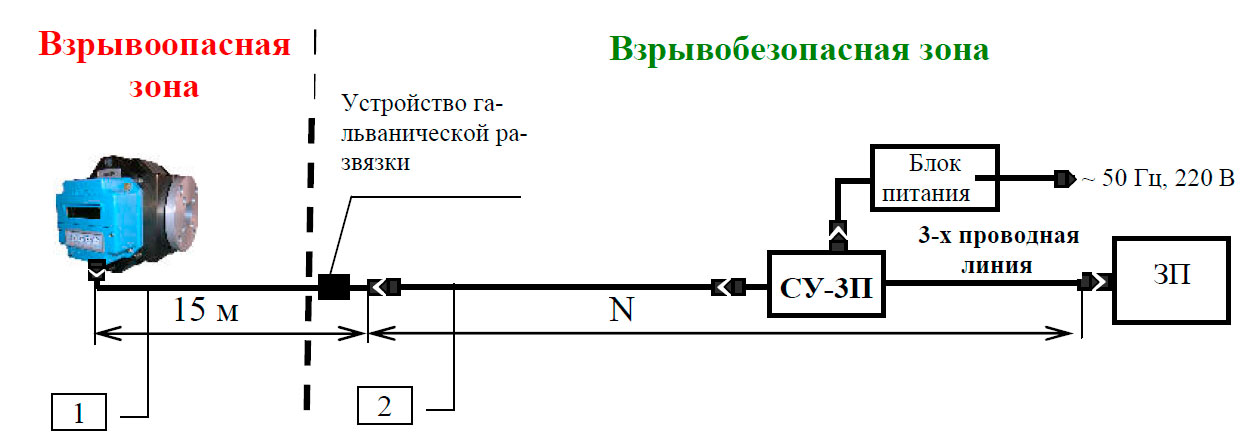 Работа комплекса КВР-1.01-G250 с внешними устройствами, используя СУ-3П