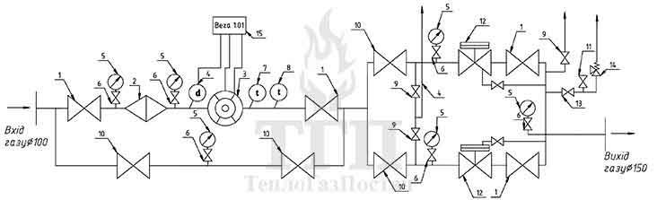 Принципиальная схема ГРПБ-В-01-(В)У-РДГ-50