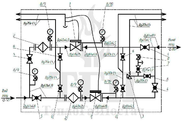 Принципиальная схема ШГРП-Н-01-Dival500