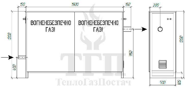 Габаритные размеры ШГРП-Н-01-Dival500