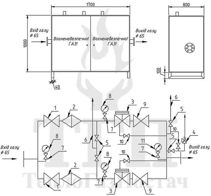 Принципиальная схема ШГРП-2-P.Fiorentini-Dival-500 №2