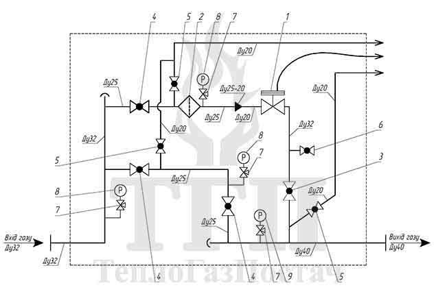 Схема принципиальная кинематическая ШГРП-1Б-Tartarini-R70