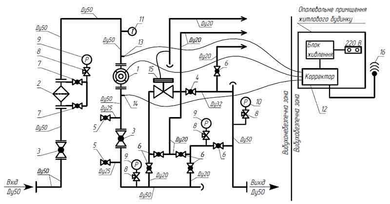 Схема принципиальная кинематическая ШГРП-1Б-P. Fiorentini-FE50