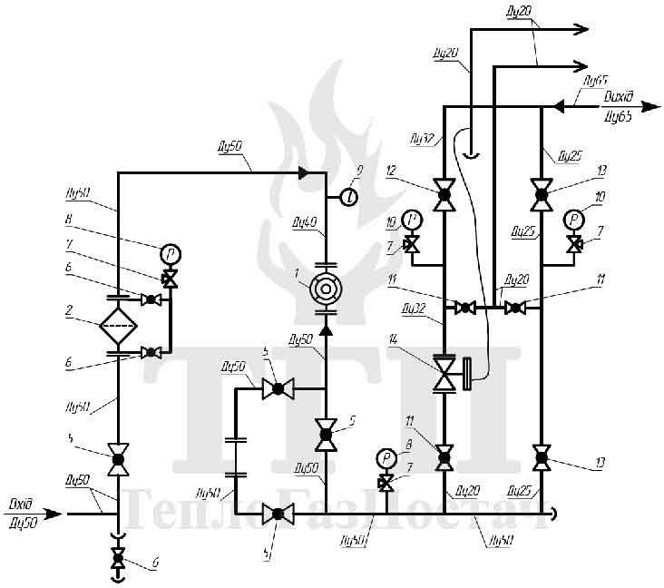 Принципиальная схема шкафного газорегуляторного пункта ШГРП-1Б-Pietro Fiorentini-Fex75