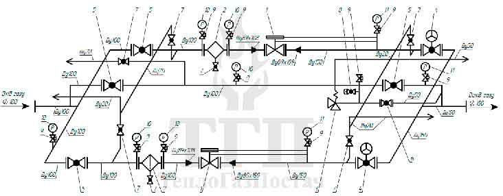 Принципиальная схема ШГРП-2Б-Itron-RBE-4022