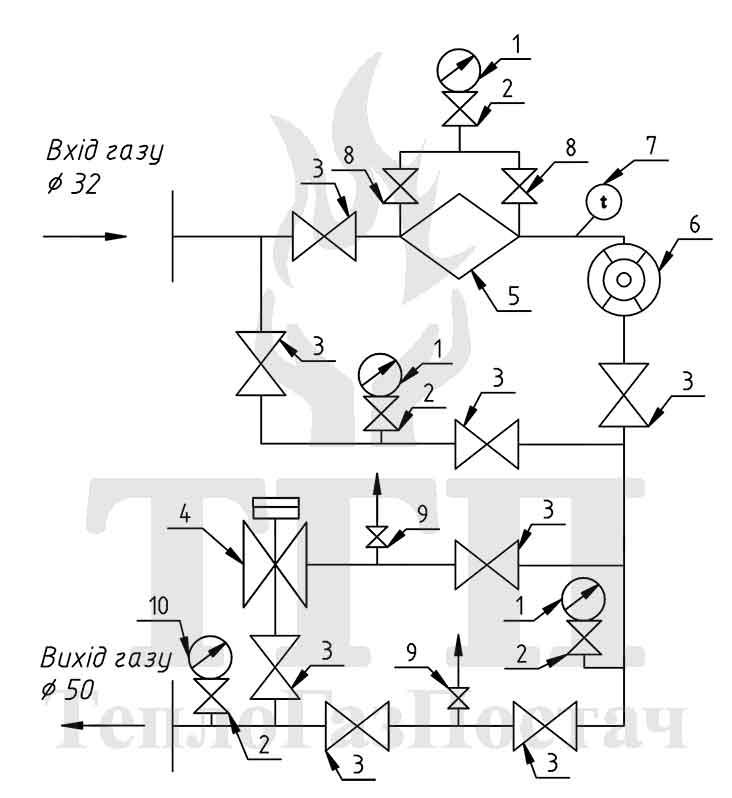 Принципиальная схема шкафного газорегуляторного пункта ШРП-1Б-R/25-GMS-G16-32