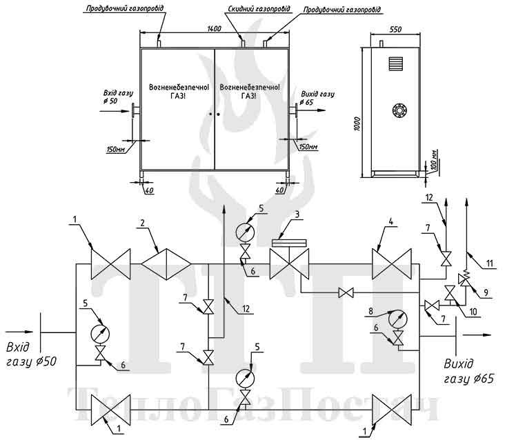 Принципиальная схема ШРП-1Б-Itron-RBE-3212