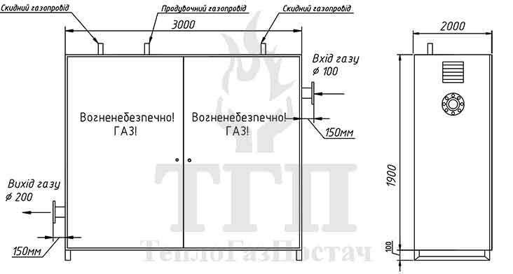 Габаритные размеры шкафного газорегуляторного пункта ШРП-1Б-RBE-4022-100-ЛГ-К-G2500