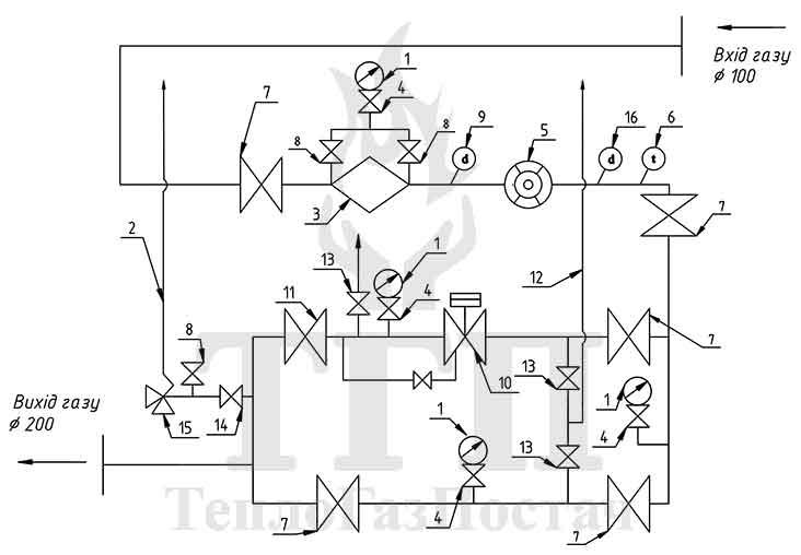 Принципиальная схема шкафного газорегуляторного пункта ШРП-1Б-RBE-4022-100-ЛГ-К-G2500