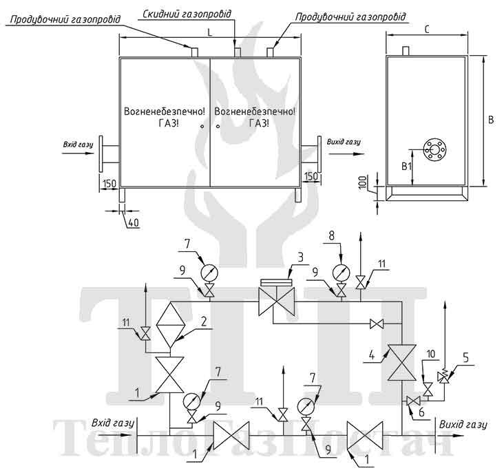 Принципиальная схема ШРП-1Б-Itron-RBE-4042-100