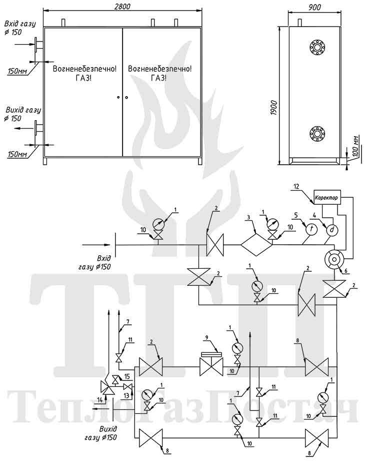 Схема принципиальная кинематическая ШРП-1Б-РДУК-2-100-Гувр-G1000-150
