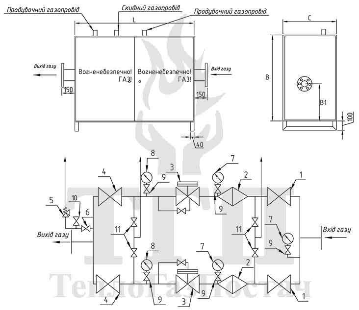 Принципиальная схема ШРП-2-Norval-630-80