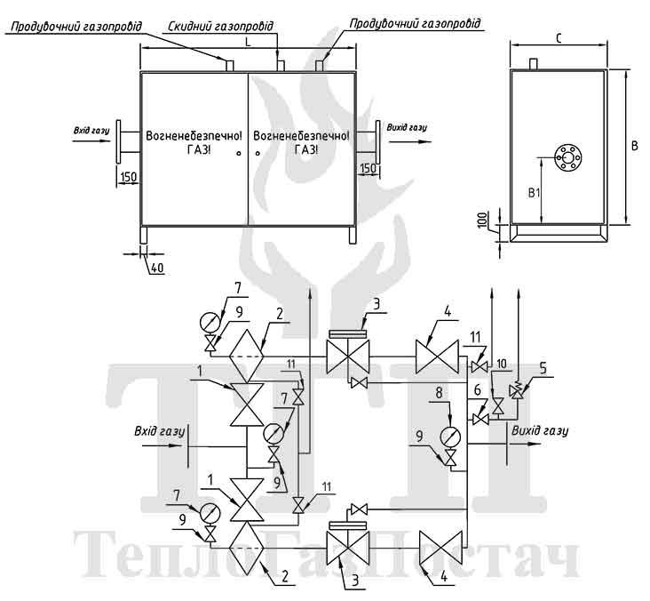 Принципиальная схема ШРП-2-Itron-RBE-1812 (вариант №2)