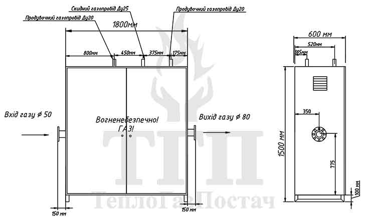 Габаритные размеры ШРП-2-Itron-RBE-1812-50-80