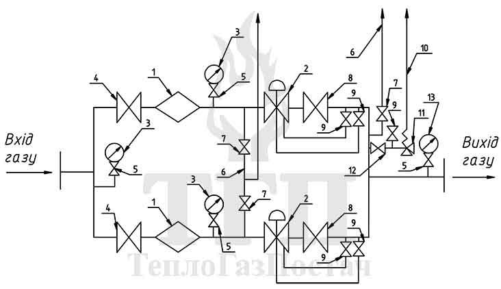 Принципиальная схема ШРП-2-Itron-RBE-1812-50-80