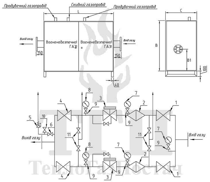 Принципиальная схема ШРП-2-Itron-RBE-4012-100
