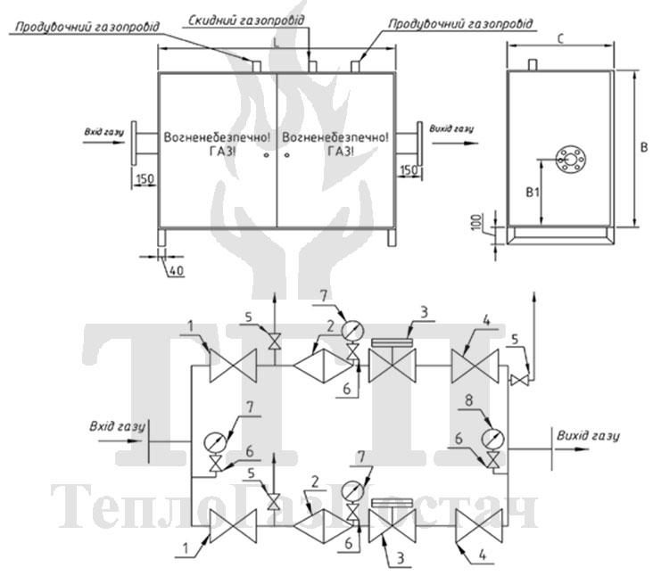 Принципиальная схема ШРП-2-Itron-RBI-2612