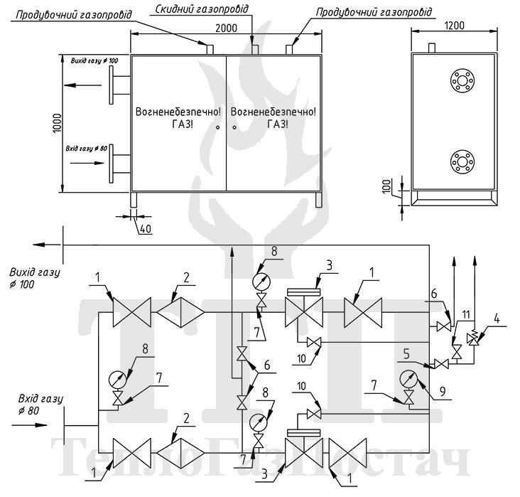 Принципиальная схема ШРП-2-РДГ-50Н