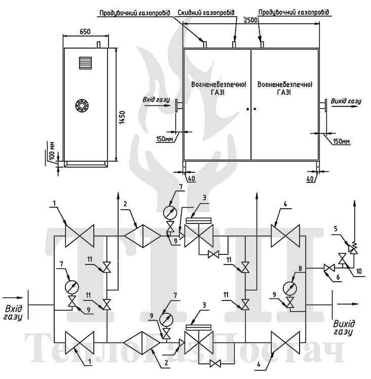 Принципиальная схема ШРП-Madas-RG/2MB-50 (вариант №2)