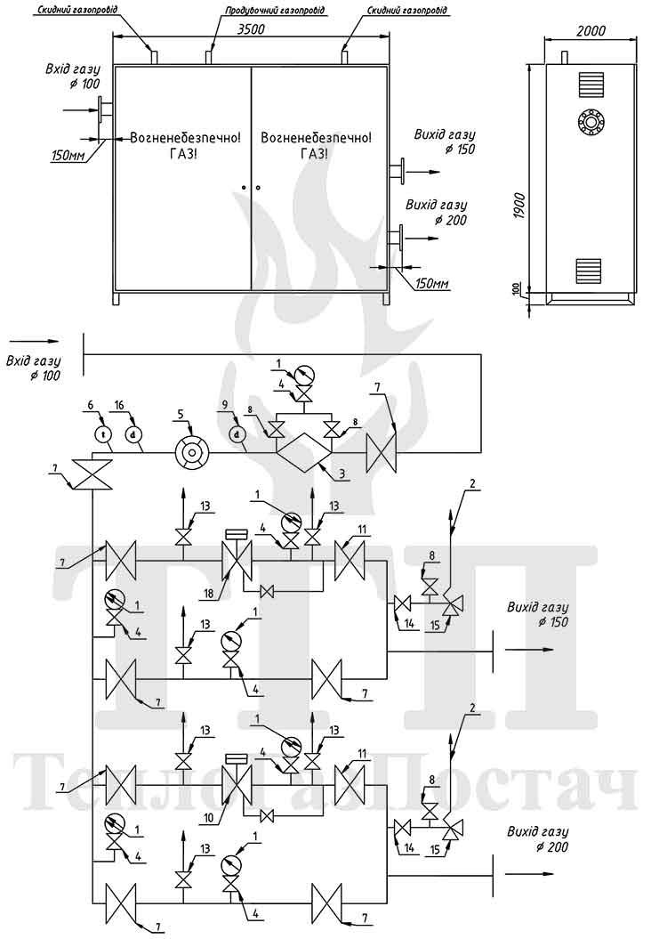 Принципиальная схема шкафного газорегуляторного пункта ШРП-2Б-RBE-4022-100-ЛГ-К-G2500